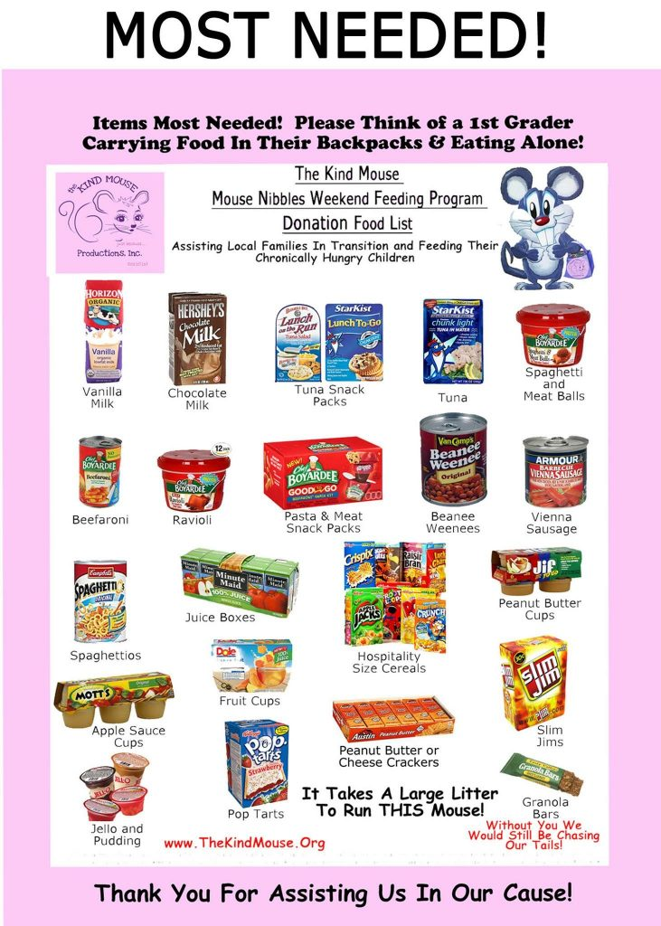 Most needed food items